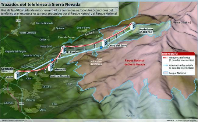 Vuelve el plan del teleférico que uniría Granada y Sierra Nevada